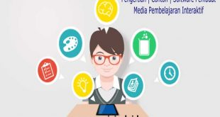 Pengertian Media Pembelajaran, Contoh Media Pembelajaran, Software Pembuat Media Pembelajaran Interaktif
