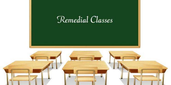 format remedial, format pengayaan, pengertian remedial, menurut para ahli, tujuan remedial, contoh penilaian remedial